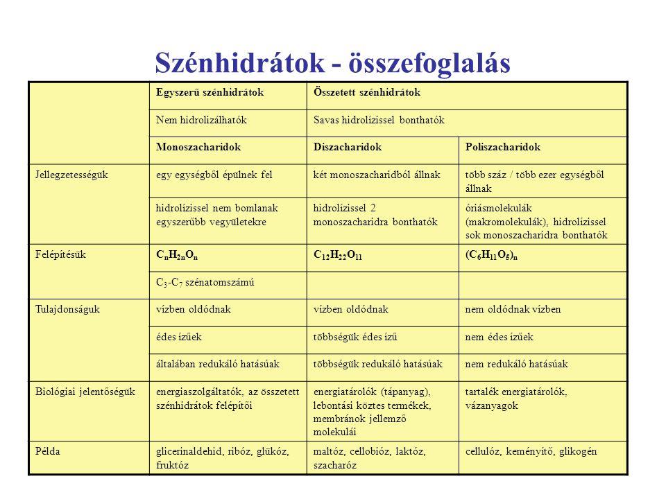 Szénhidrátok - összefoglalás Egyszerű szénhidrátokÖsszetett szénhidrátok Nem hidrolizálhatókSavas hidrolízissel bonthatók MonoszacharidokDiszacharidok
