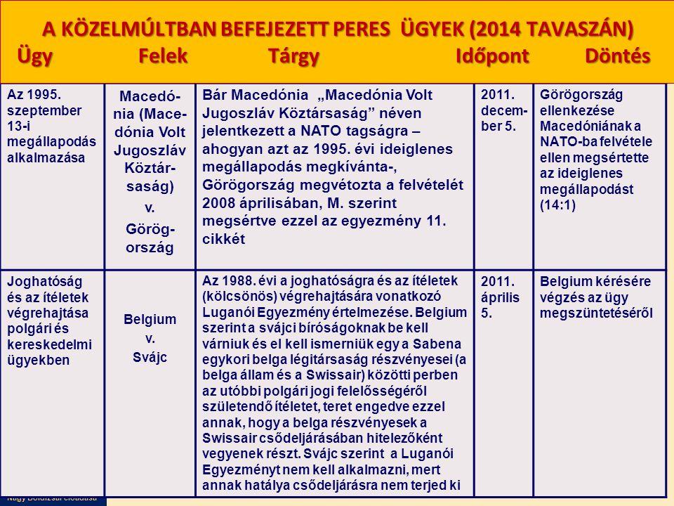 Nagy Boldizsár előadása Az 1995. szeptember 13-i megállapodás alkalmazása Macedó- nia (Mace- dónia Volt Jugoszláv Köztár- saság) v. Görög- ország Bár
