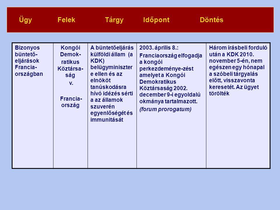 Bizonyos büntető- eljárások Francia- országban Kongói Demok- ratikus Köztársa- ság v. Francia- ország A büntetőeljárás külföldi állam (a KDK) belügymi