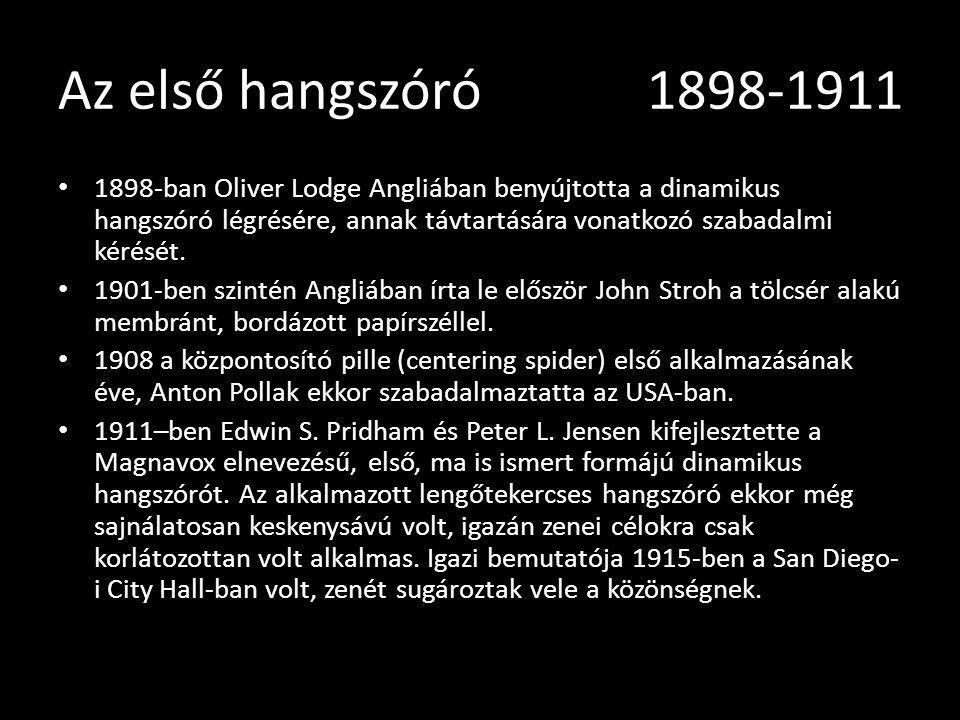 Az első hangszóró 1898-1911 1898-ban Oliver Lodge Angliában benyújtotta a dinamikus hangszóró légrésére, annak távtartására vonatkozó szabadalmi kérés