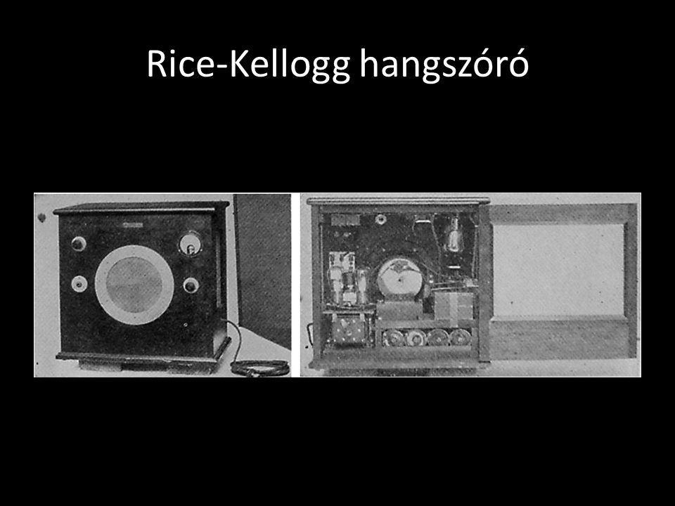 Rice-Kellogg hangszóró