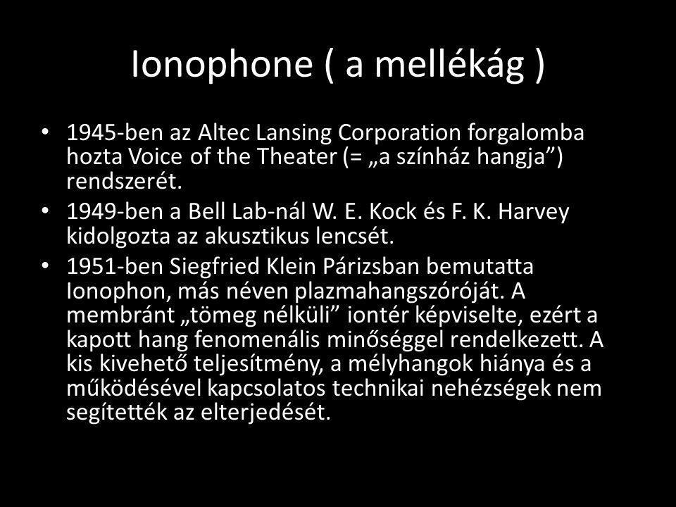 """Ionophone ( a mellékág ) 1945-ben az Altec Lansing Corporation forgalomba hozta Voice of the Theater (= """"a színház hangja"""") rendszerét. 1949-ben a Bel"""