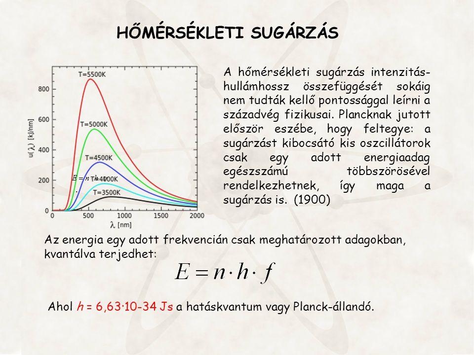 A hőmérsékleti sugárzás intenzitás- hullámhossz összefüggését sokáig nem tudták kellő pontossággal leírni a századvég fizikusai. Plancknak jutott elős