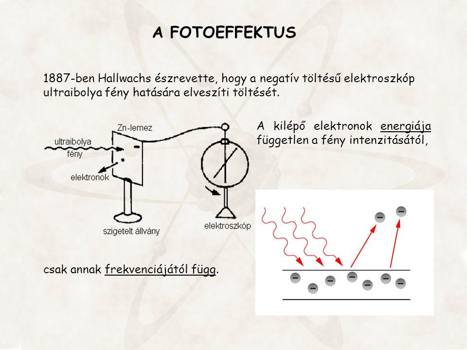 A FOTOEFFEKTUS 1887-ben Hallwachs észrevette, hogy a negatív töltésű elektroszkóp ultraibolya fény hatására elveszíti töltését. A kilépő elektronok en