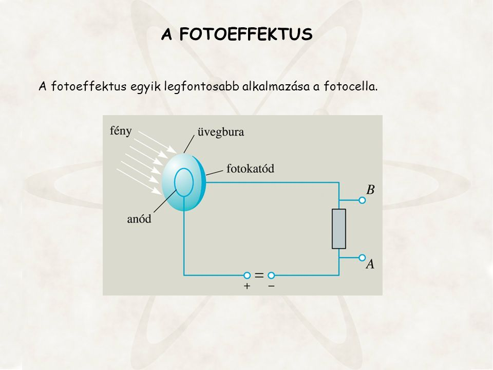 A fotoeffektus egyik legfontosabb alkalmazása a fotocella. A FOTOEFFEKTUS