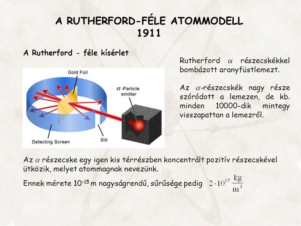 A RUTHERFORD-FÉLE ATOMMODELL 1911 A Rutherford - féle kísérlet Rutherford  részecskékkel bombázott aranyfüstlemezt. Az  -részecskék nagy része szóró