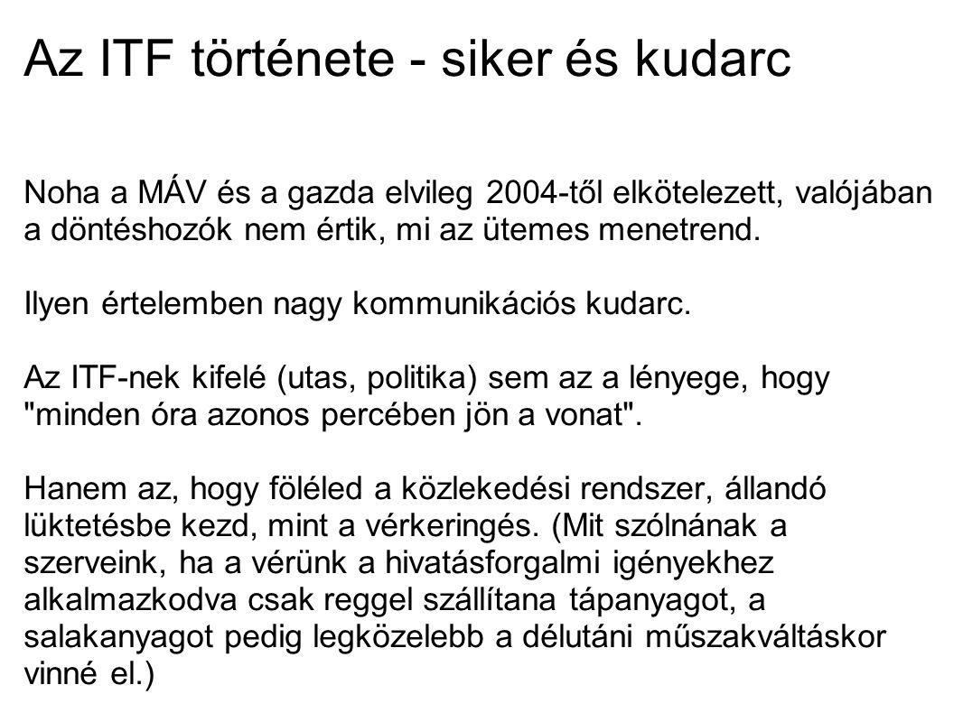 Az ITF története - siker és kudarc Noha a MÁV és a gazda elvileg 2004-től elkötelezett, valójában a döntéshozók nem értik, mi az ütemes menetrend.