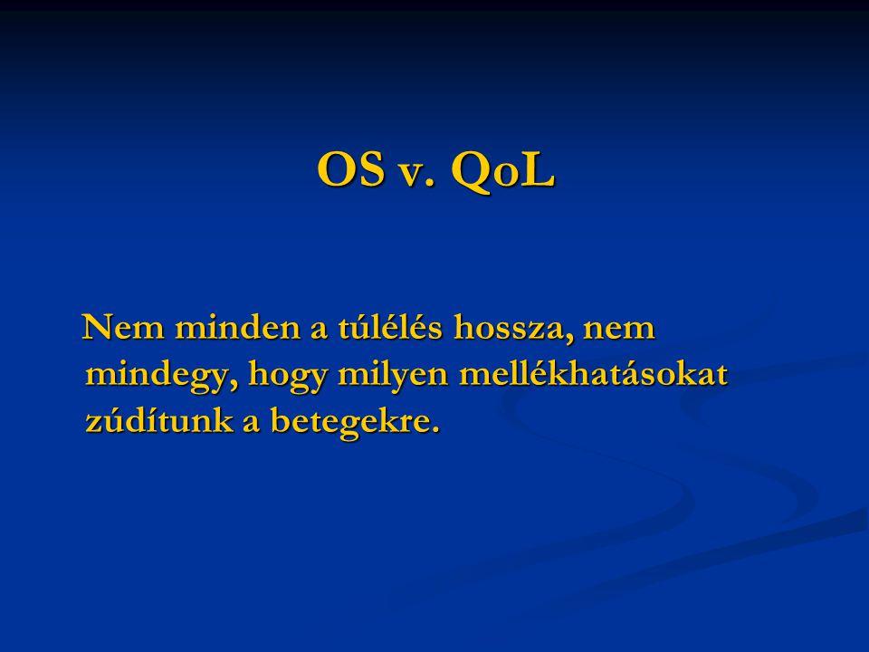 OS v. QoL Nem minden a túlélés hossza, nem mindegy, hogy milyen mellékhatásokat zúdítunk a betegekre. Nem minden a túlélés hossza, nem mindegy, hogy m