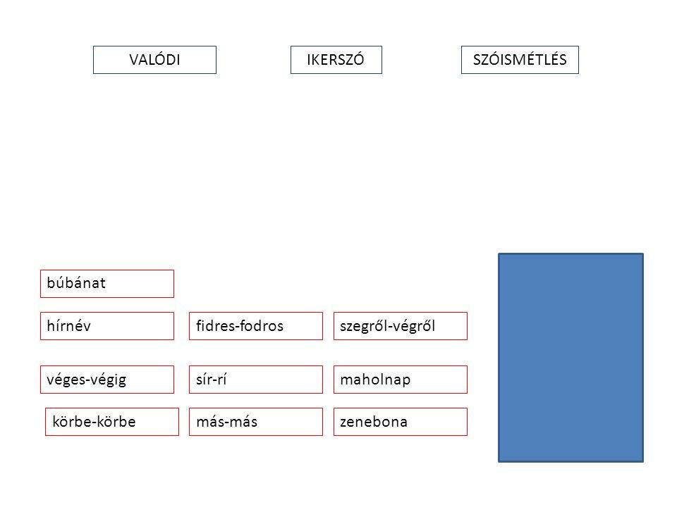 A mellérendelő szókapcsolatok és összetételek, valamint az ikerszók írása A mellérendelő szókapcsolatok és összetételek 100.