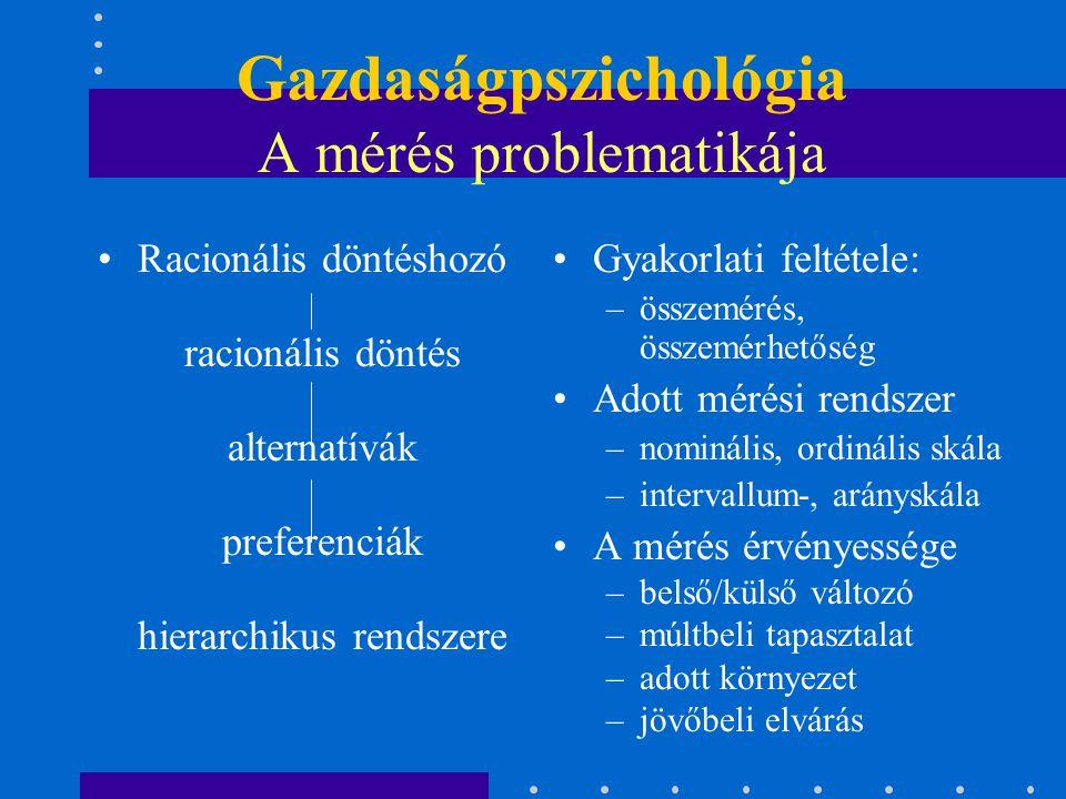 Gazdaságpszichológia A mérés problematikája Racionális döntéshozó racionális döntés alternatívák preferenciák hierarchikus rendszere Gyakorlati feltét