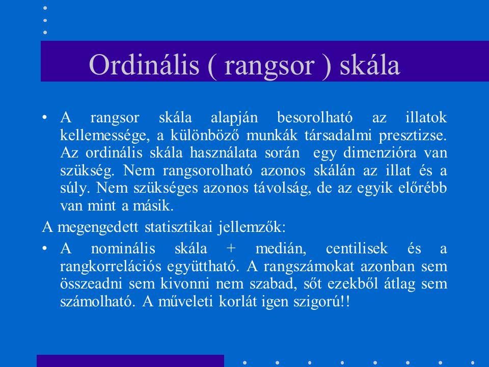 Ordinális ( rangsor ) skála A rangsor skála alapján besorolható az illatok kellemessége, a különböző munkák társadalmi presztizse. Az ordinális skála