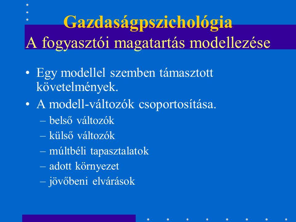 Gazdaságpszichológia A fogyasztói magatartás modellezése Egy modellel szemben támasztott követelmények. A modell-változók csoportosítása. –belső válto