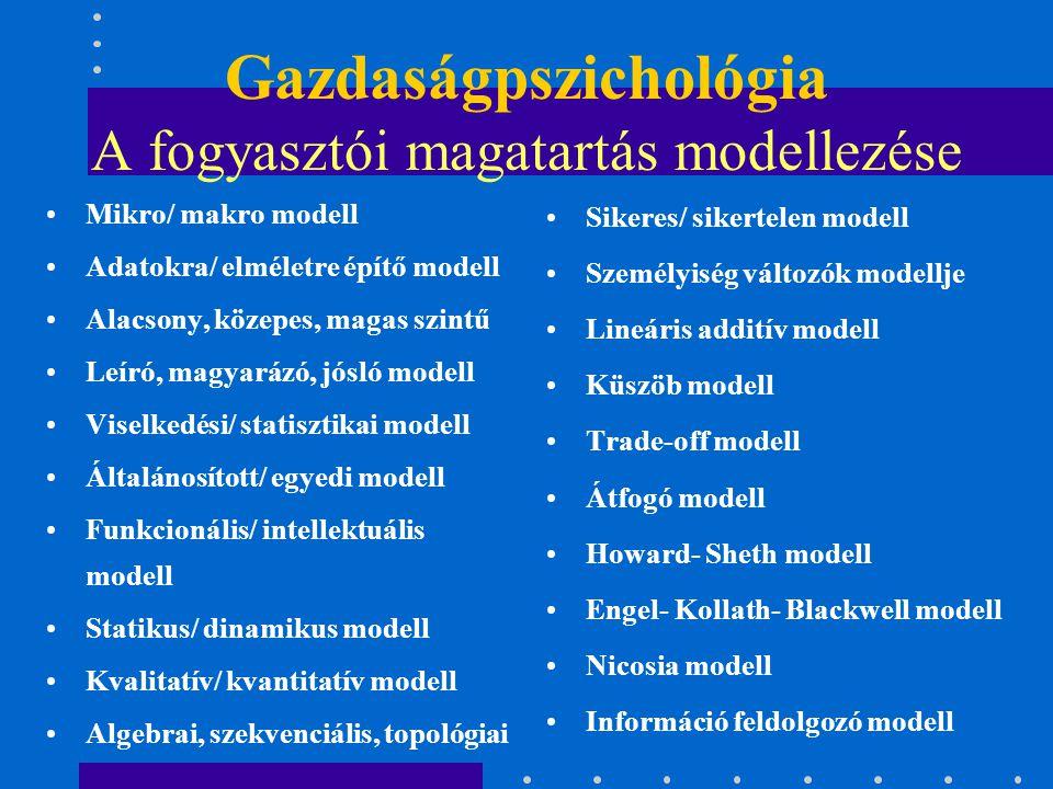 Gazdaságpszichológia A fogyasztói magatartás modellezése Mikro/ makro modell Adatokra/ elméletre építő modell Alacsony, közepes, magas szintű Leíró, m