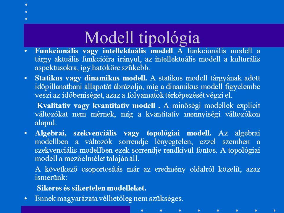 Modell tipológia Funkcionális vagy intellektuális modell A funkcionális modell a tárgy aktuális funkcióira irányul, az intellektuális modell a kulturá