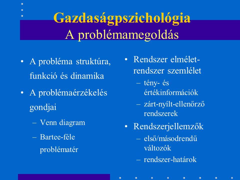 Gazdaságpszichológia A problémamegoldás A probléma struktúra, funkció és dinamika A problémaérzékelés gondjai –Venn diagram –Bartee-féle problématér R