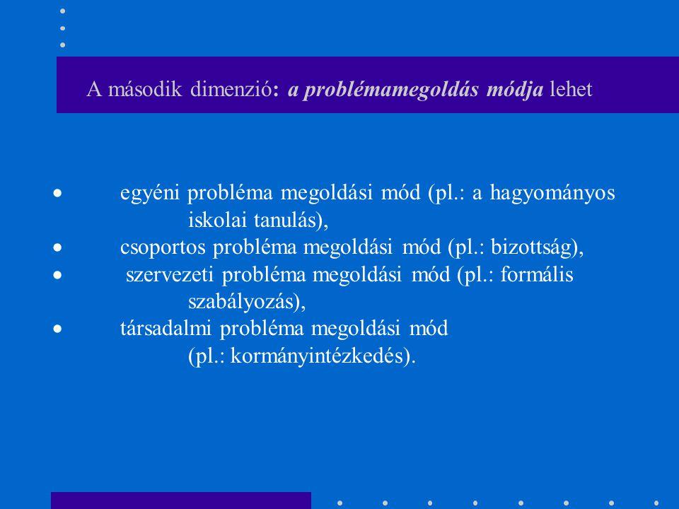 A második dimenzió: a problémamegoldás módja lehet  egyéni probléma megoldási mód (pl.: a hagyományos iskolai tanulás),  csoportos probléma megoldás