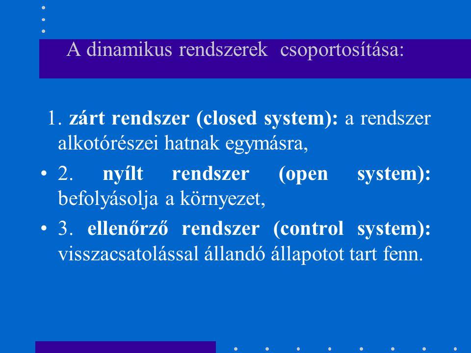 A dinamikus rendszerek csoportosítása: 1. zárt rendszer (closed system): a rendszer alkotórészei hatnak egymásra, 2. nyílt rendszer (open system): bef