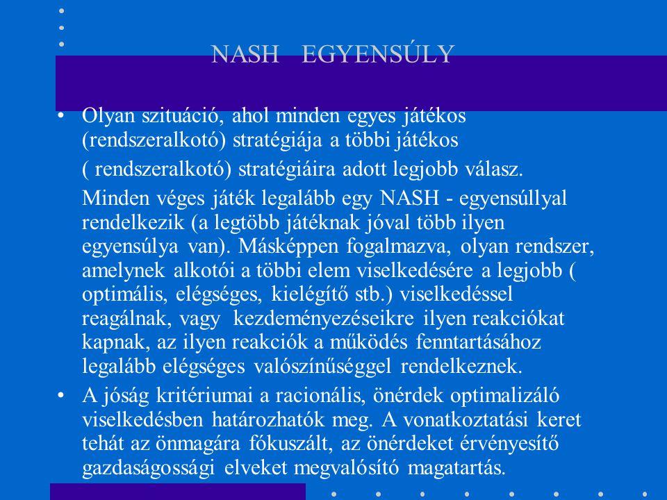 NASH EGYENSÚLY Olyan szituáció, ahol minden egyes játékos (rendszeralkotó) stratégiája a többi játékos ( rendszeralkotó) stratégiáira adott legjobb vá