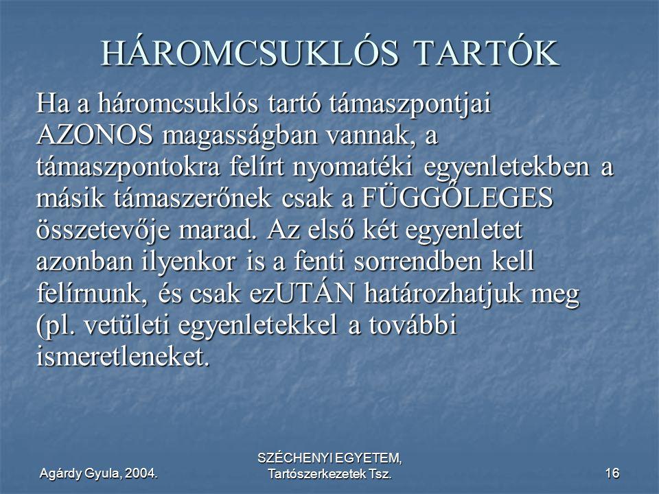 Agárdy Gyula, 2004. SZÉCHENYI EGYETEM, Tartószerkezetek Tsz.16 HÁROMCSUKLÓS TARTÓK Ha a háromcsuklós tartó támaszpontjai AZONOS magasságban vannak, a