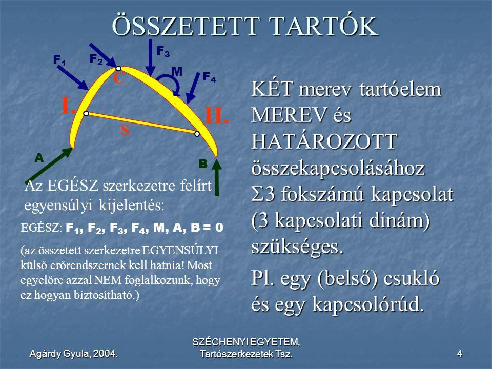 Agárdy Gyula, 2004. SZÉCHENYI EGYETEM, Tartószerkezetek Tsz.4 ÖSSZETETT TARTÓK KÉT merev tartóelem MEREV és HATÁROZOTT összekapcsolásához  3 fokszámú