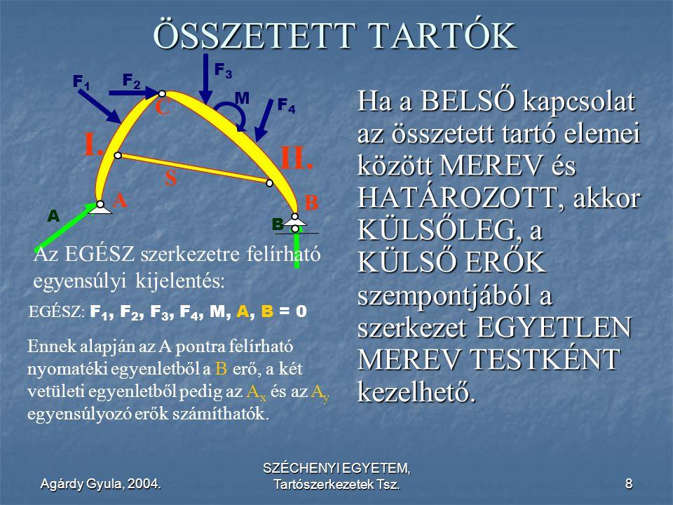 Agárdy Gyula, 2004. SZÉCHENYI EGYETEM, Tartószerkezetek Tsz.8 ÖSSZETETT TARTÓK Ha a BELSŐ kapcsolat az összetett tartó elemei között MEREV és HATÁROZO