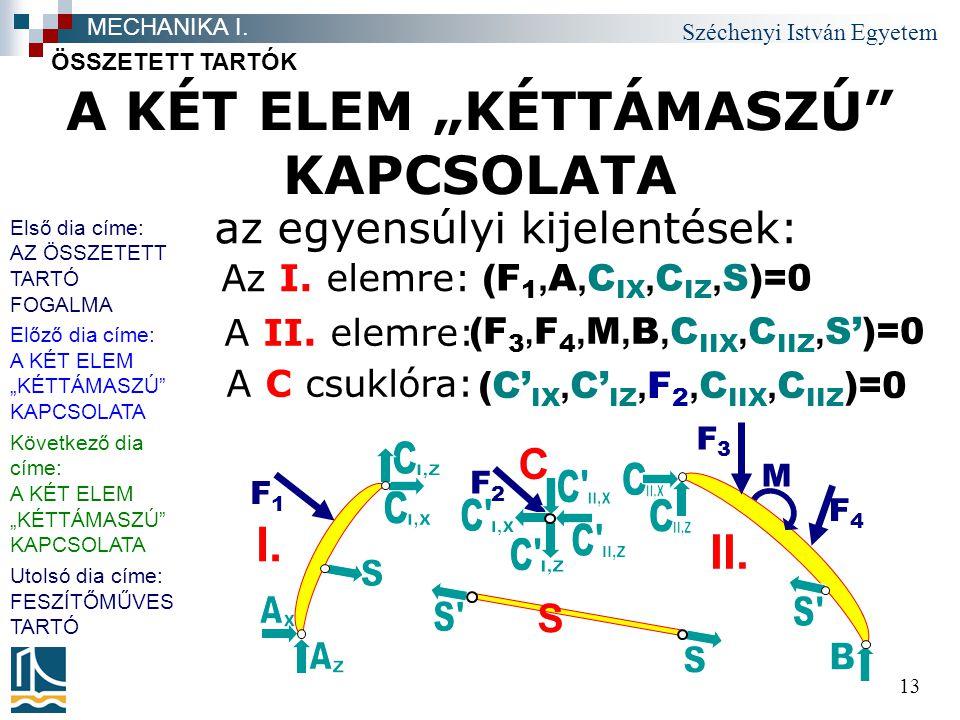 """Széchenyi István Egyetem 13 A KÉT ELEM """"KÉTTÁMASZÚ"""" KAPCSOLATA ÖSSZETETT TARTÓK MECHANIKA I. S C F2F2 F1F1 I. F3F3 F4F4 II. M az egyensúlyi kijelentés"""