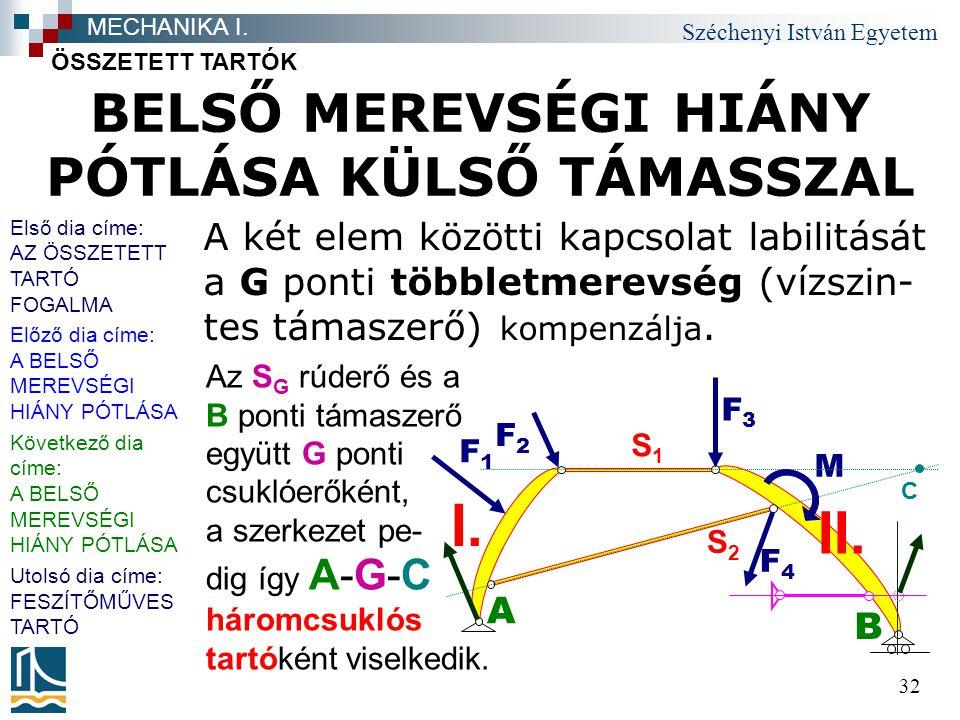 Széchenyi István Egyetem 32 BELSŐ MEREVSÉGI HIÁNY PÓTLÁSA KÜLSŐ TÁMASSZAL ÖSSZETETT TARTÓK MECHANIKA I. C M A B S1S1 S2S2 I. II. F1F1 F2F2 F3F3 F4F4 A