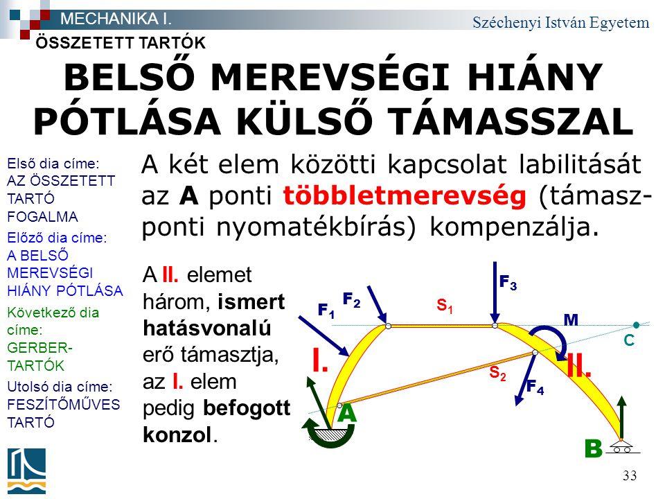 Széchenyi István Egyetem 33 BELSŐ MEREVSÉGI HIÁNY PÓTLÁSA KÜLSŐ TÁMASSZAL A két elem közötti kapcsolat labilitását az A ponti többletmerevség (támasz-
