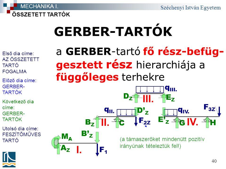 Széchenyi István Egyetem 40 GERBER-TARTÓK a GERBER-tartó fő rész-befüg- gesztett rész hierarchiája a függőleges terhekre ÖSSZETETT TARTÓK MECHANIKA I.