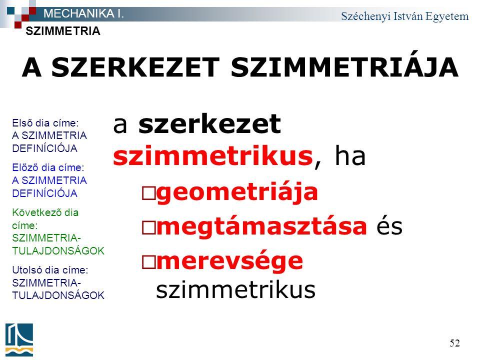 Széchenyi István Egyetem 52 A SZERKEZET SZIMMETRIÁJA a szerkezet szimmetrikus, ha  geometriája  megtámasztása és  merevsége szimmetrikus SZIMMETRIA