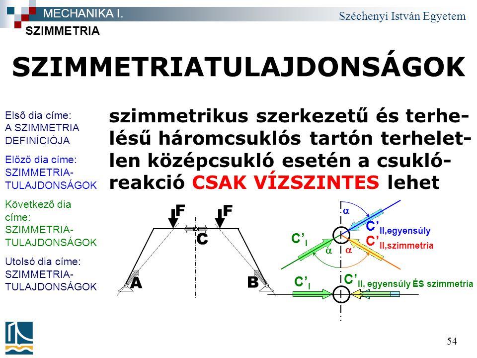 Széchenyi István Egyetem 54 SZIMMETRIATULAJDONSÁGOK szimmetrikus szerkezetű és terhe- lésű háromcsuklós tartón terhelet- len középcsukló esetén a csuk