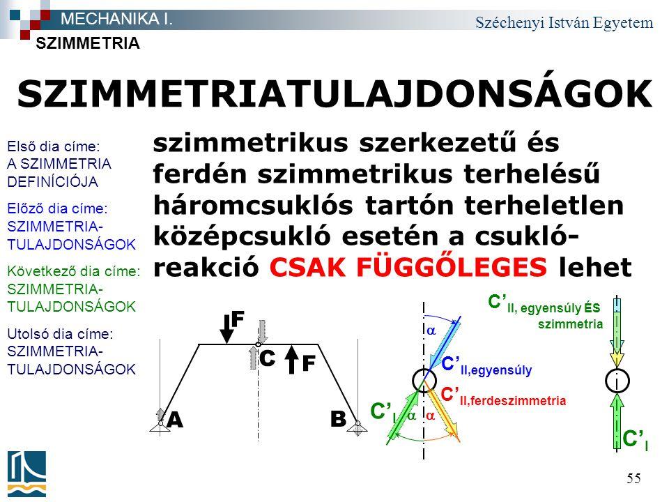 Széchenyi István Egyetem 55 SZIMMETRIATULAJDONSÁGOK SZIMMETRIA MECHANIKA I. C' I    C' II,ferdeszimmetria C' II,egyensúly A B C F F C' I C' II, egy