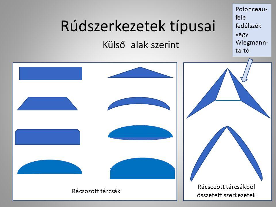 Rúdszerkezetek típusai Külső alak szerint Rácsozott tárcsák Rácsozott tárcsákból összetett szerkezetek Polonceau- féle fedélszék vagy Wiegmann- tartó