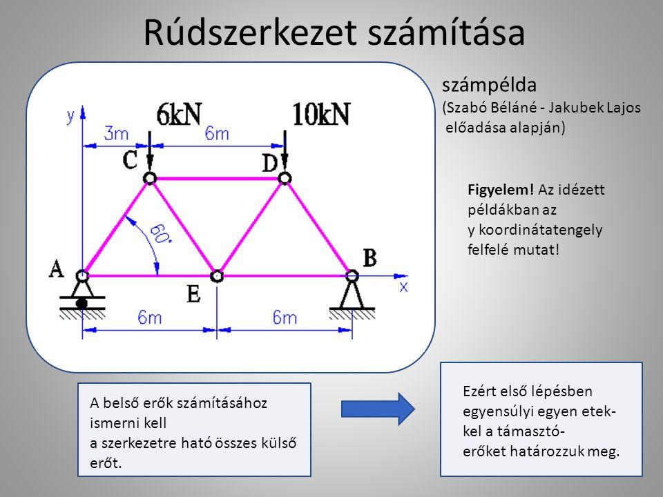 Rúdszerkezet számítása A belső erők számításához ismerni kell a szerkezetre ható összes külső erőt. Ezért első lépésben egyensúlyi egyen etek- kel a t