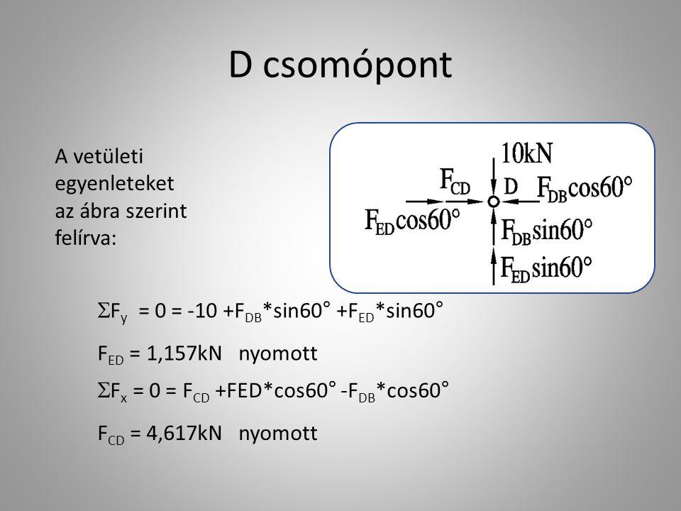 D csomópont A vetületi egyenleteket az ábra szerint felírva:  F y = 0 = -10 +F DB *sin60  +F ED *sin60  F ED = 1,157kN nyomott  F x = 0 = F CD +FE