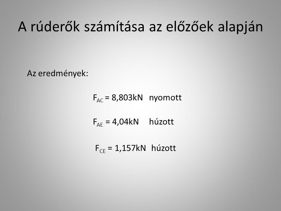 A rúderők számítása az előzőek alapján Az eredmények: F AC = 8,803kNnyomott F AE = 4,04kNhúzott F CE = 1,157kNhúzott