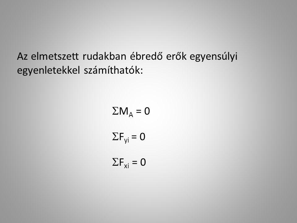 Az elmetszett rudakban ébredő erők egyensúlyi egyenletekkel számíthatók:  M A = 0  F yi = 0  F xi = 0