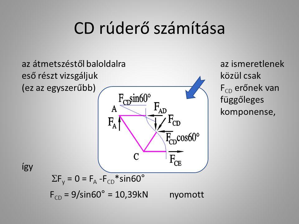 CD rúderő számítása az átmetszéstől baloldalra eső részt vizsgáljuk (ez az egyszerűbb) az ismeretlenek közül csak F CD erőnek van függőleges komponens