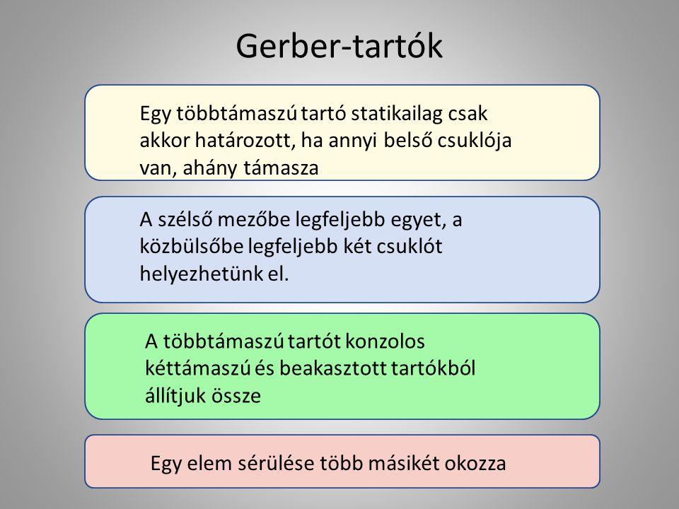 Gerber-tartók Egy többtámaszú tartó statikailag csak akkor határozott, ha annyi belső csuklója van, ahány támasza A szélső mezőbe legfeljebb egyet, a