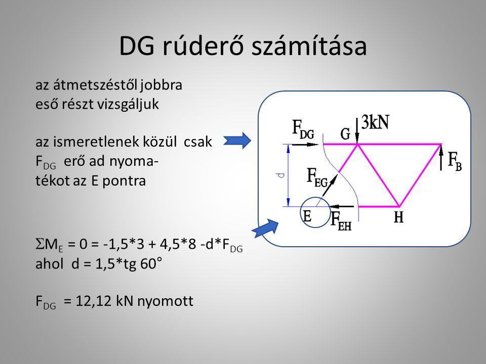 DG rúderő számítása az átmetszéstől jobbra eső részt vizsgáljuk az ismeretlenek közül csak F DG erő ad nyoma- tékot az E pontra  M E = 0 = -1,5*3 + 4