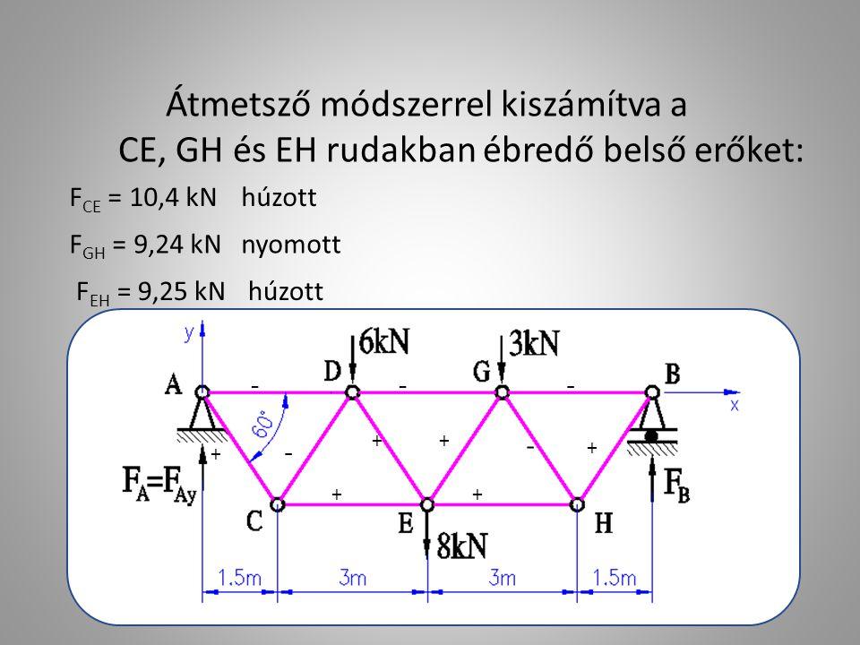 Átmetsző módszerrel kiszámítva a CE, GH és EH rudakban ébredő belső erőket: F CE = 10,4 kNhúzott F GH = 9,24 kNnyomott F EH = 9,25 kNhúzott - - - ++ +