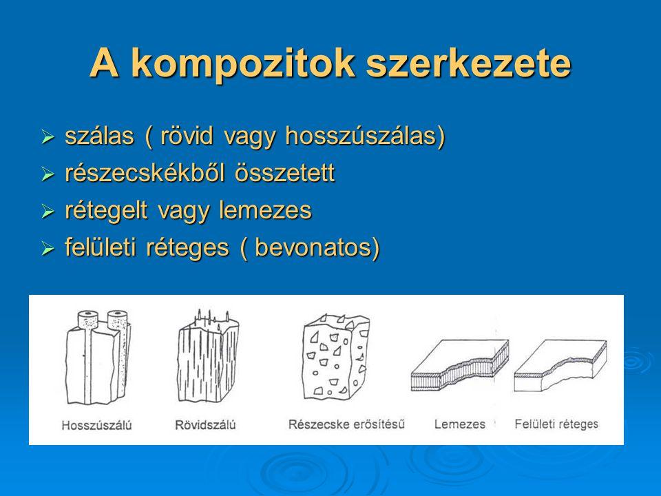 A kompozitok szerkezete  szálas ( rövid vagy hosszúszálas)  részecskékből összetett  rétegelt vagy lemezes  felületi réteges ( bevonatos)