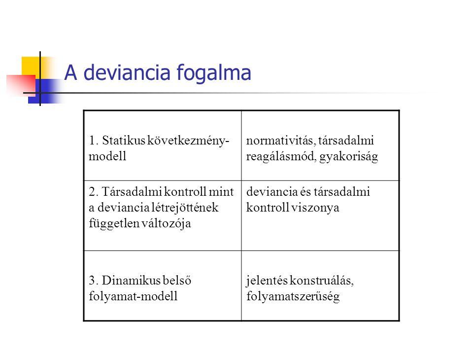 A deviancia fogalma 1. Statikus következmény- modell normativitás, társadalmi reagálásmód, gyakoriság 2. Társadalmi kontroll mint a deviancia létrejöt