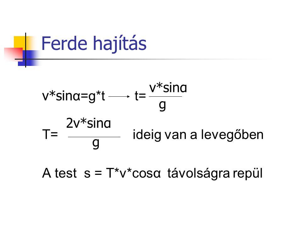 Ferde hajítás v*sin α=g*t t= T= ideig van a levegőben A test s = T*v*cosα távolságra repül v*sinα g 2v*sinα g