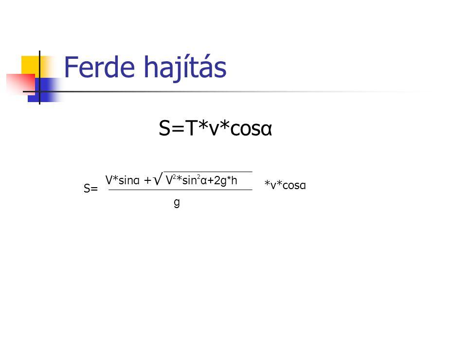 Ferde hajítás S=T*v*cos α V*sinα + √ V 2 *sin 2 α+2g*h g *v*cosα S=