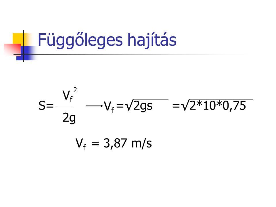 Függőleges hajítás S= =√2gs =√2*10*0,75 V f 2g 2 VfVf = 3,87 m/sVfVf