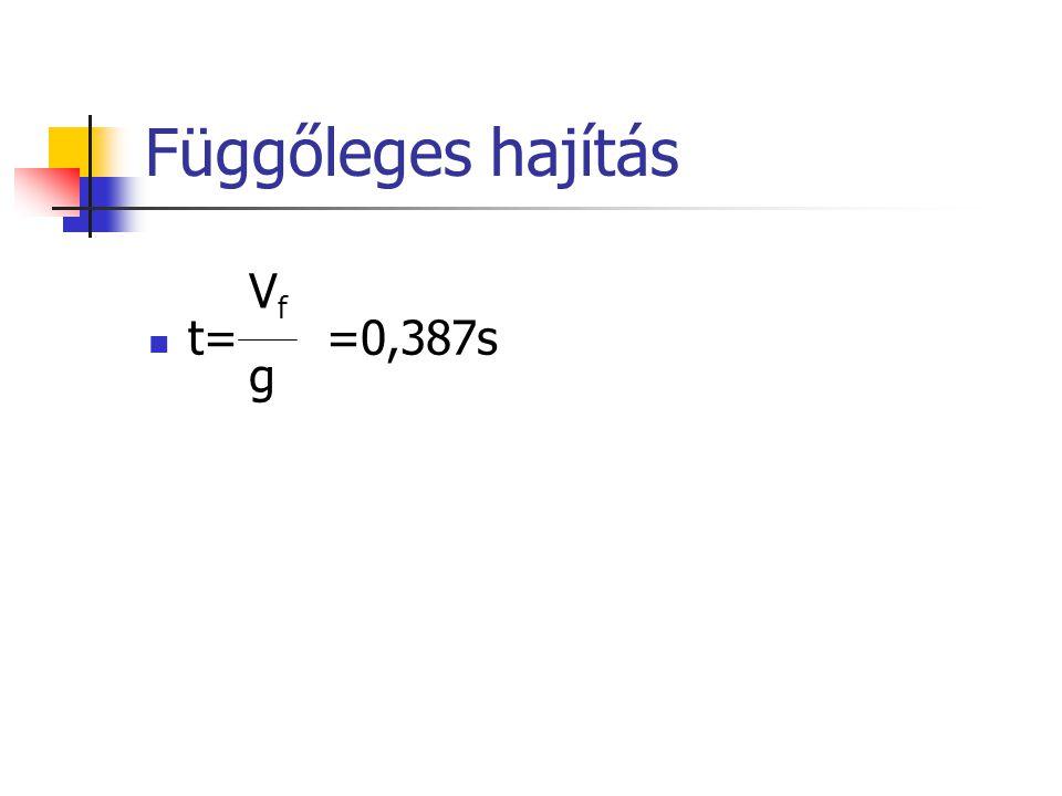 Függőleges hajítás t= =0,387s VfgVfg