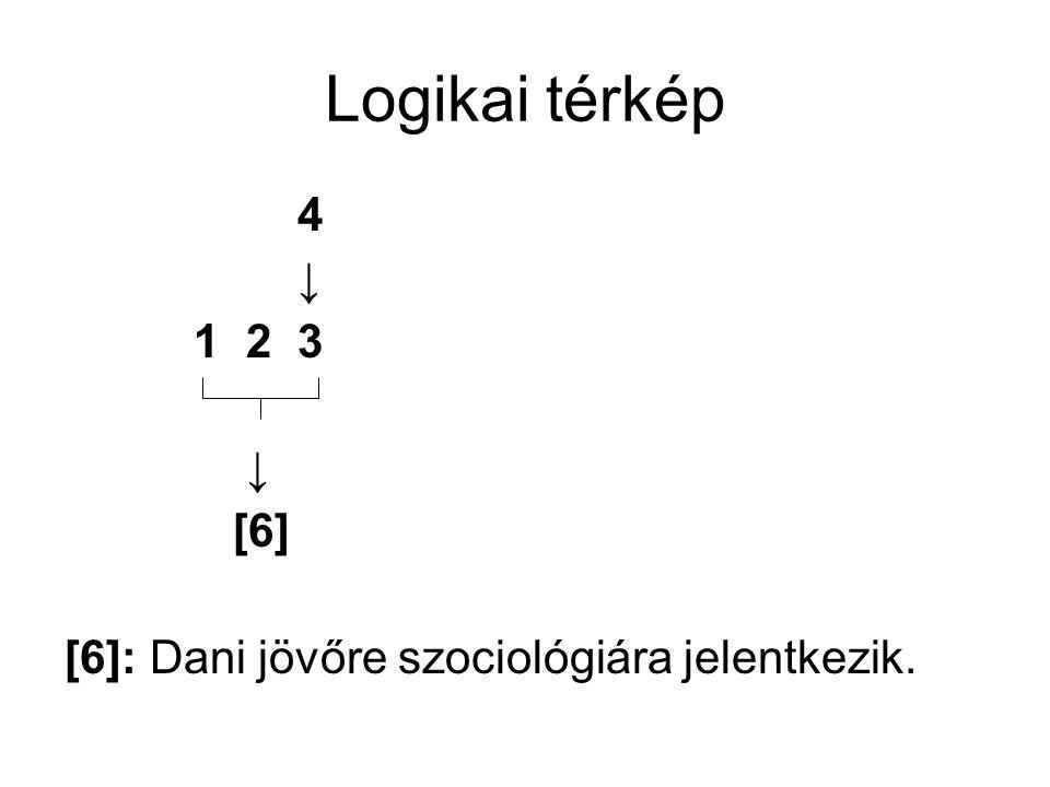 Logikai térkép 4 ↓ 1 2 3 ↓ [6] [6]: Dani jövőre szociológiára jelentkezik.
