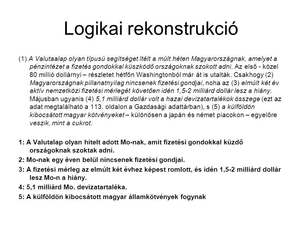 Logikai rekonstrukció (1) A Valutaalap olyan típusú segítséget ítélt a múlt héten Magyarországnak, amelyet a pénzintézet a fizetés gondokkal küszködő