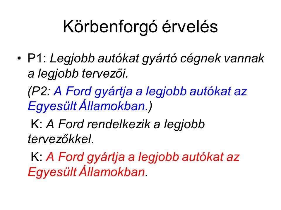 Körbenforgó érvelés P1: Legjobb autókat gyártó cégnek vannak a legjobb tervezői. (P2: A Ford gyártja a legjobb autókat az Egyesült Államokban.) K: A F